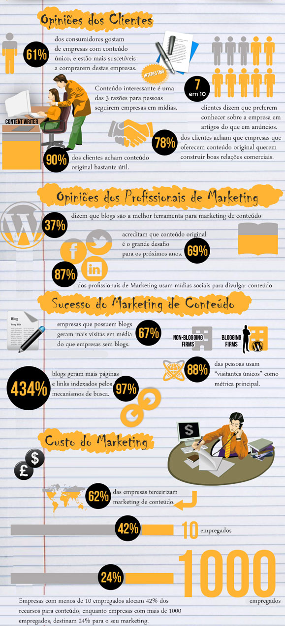content-marketing-stats-2